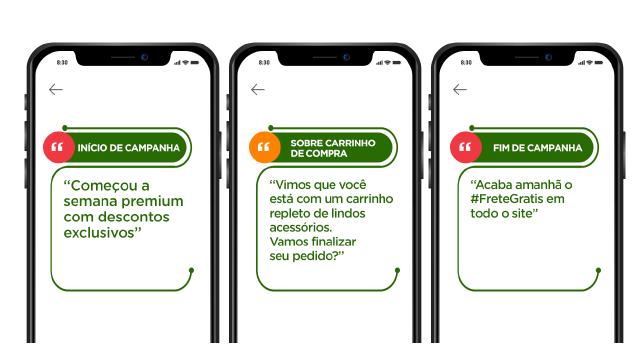 Uso do SMS Marketing na jornada do usuário
